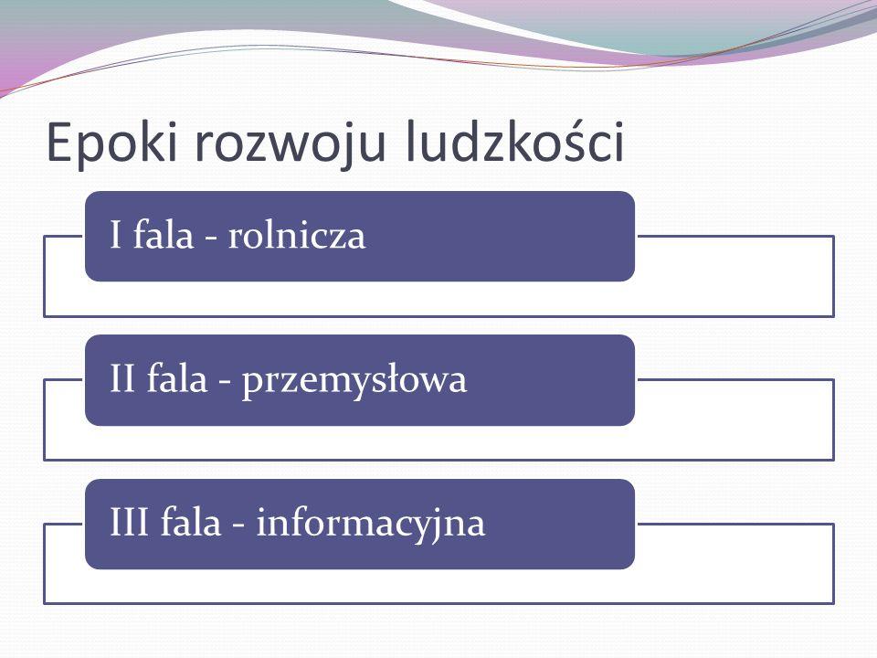 Epoki rozwoju ludzkości I fala - rolnicza II fala - przemysłowaIII fala - informacyjna