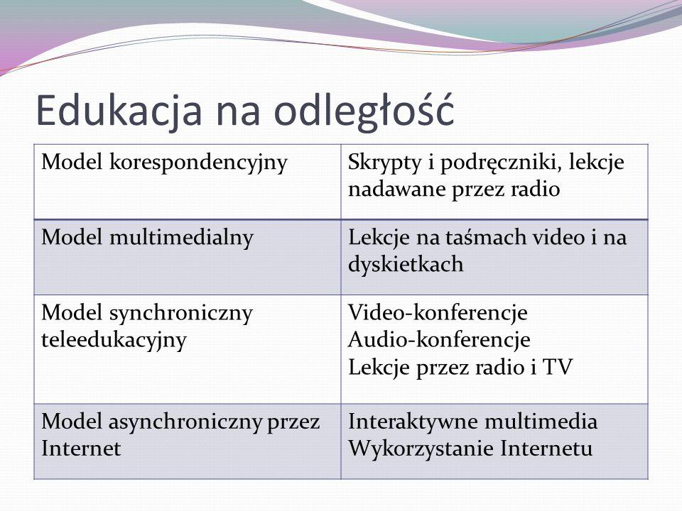 Edukacja na odległość Model korespondencyjnySkrypty i podręczniki, lekcje nadawane przez radio Model multimedialnyLekcje na taśmach video i na dyskiet