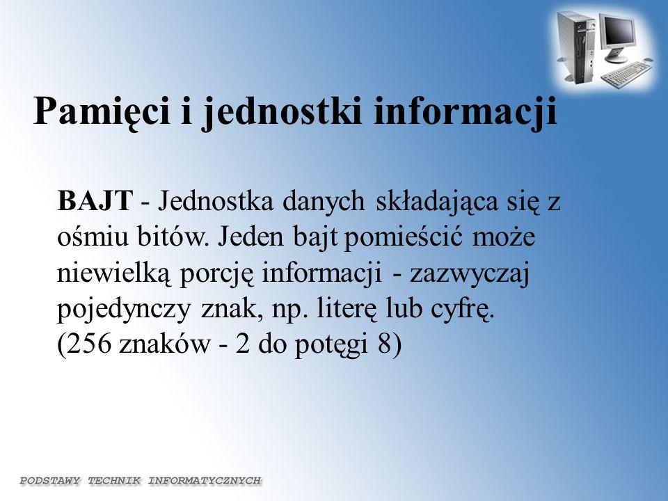 Pamięci i jednostki informacji BAJT - Jednostka danych składająca się z ośmiu bitów. Jeden bajt pomieścić może niewielką porcję informacji - zazwyczaj