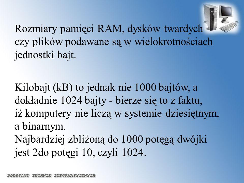 Rozmiary pamięci RAM, dysków twardych czy plików podawane są w wielokrotnościach jednostki bajt. Kilobajt (kB) to jednak nie 1000 bajtów, a dokładnie