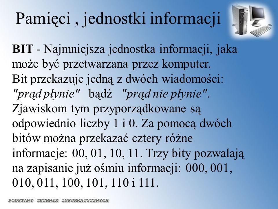 Pamięci, jednostki informacji BIT - Najmniejsza jednostka informacji, jaka może być przetwarzana przez komputer. Bit przekazuje jedną z dwóch wiadomoś