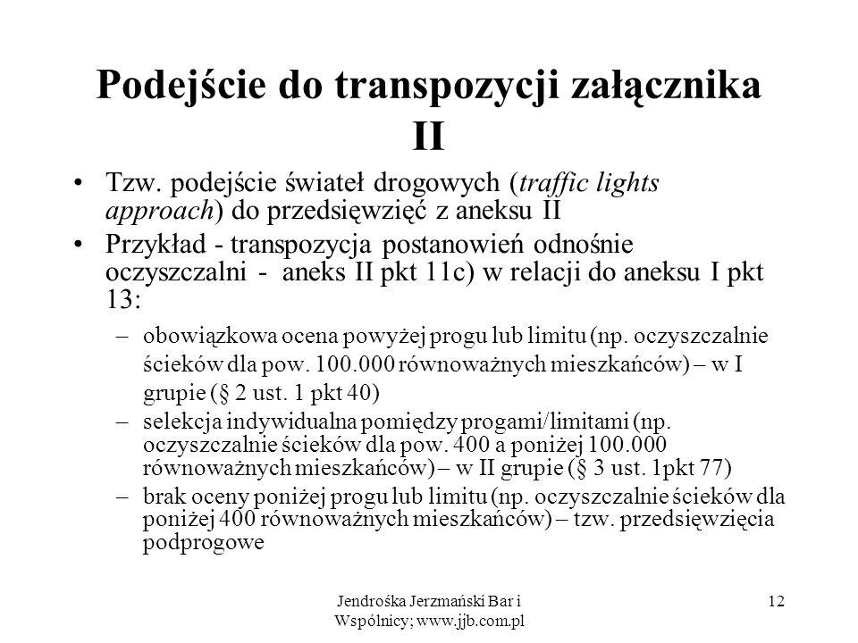 Jendrośka Jerzmański Bar i Wspólnicy; www.jjb.com.pl Podejście do transpozycji załącznika II Tzw.