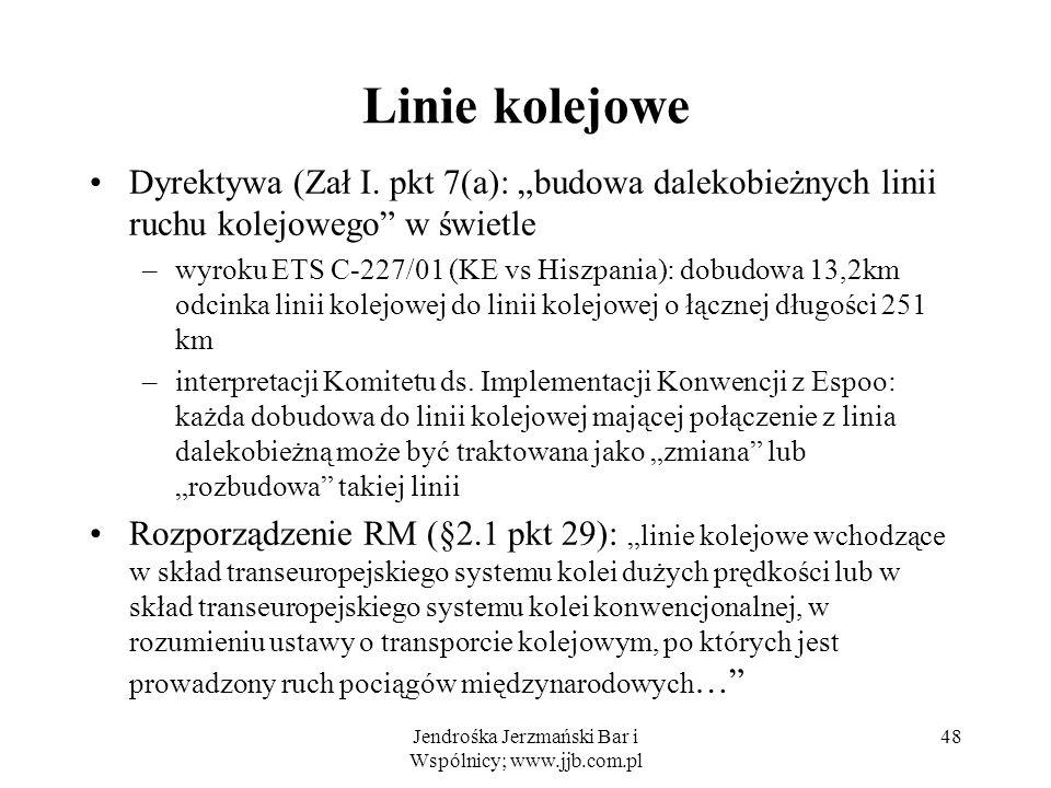Linie kolejowe Dyrektywa (Zał I.