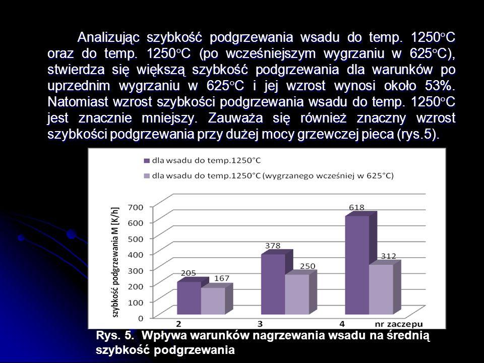 Analizując szybkość podgrzewania wsadu do temp. 1250 C oraz do temp. 1250 C (po wcześniejszym wygrzaniu w 625 C), stwierdza się większą szybkość podgr