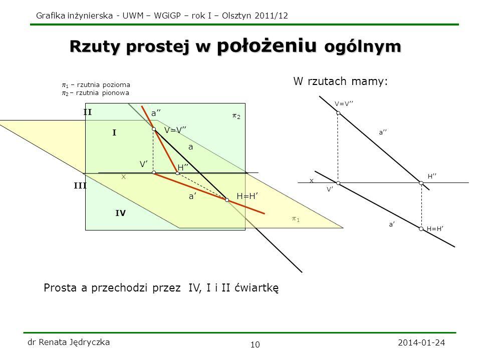 Grafika inżynierska - UWM – WGiGP – rok I – Olsztyn 2011/12 2 2014-01-24 dr Renata Jędryczka 10 Rzuty prostej w położeniu ogólnym 1 – rzutnia pozioma