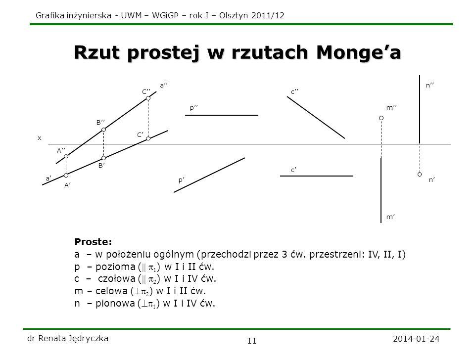 Grafika inżynierska - UWM – WGiGP – rok I – Olsztyn 2011/12 2014-01-24 dr Renata Jędryczka 11 Rzut prostej w rzutach Mongea Proste: a – w położeniu og