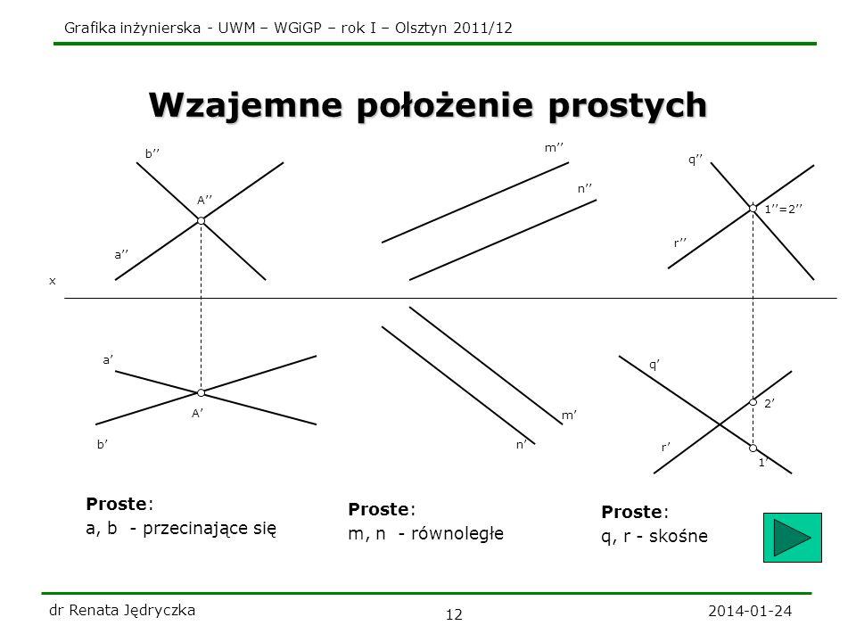 Grafika inżynierska - UWM – WGiGP – rok I – Olsztyn 2011/12 2014-01-24 dr Renata Jędryczka 12 Wzajemne położenie prostych Proste: a, b - przecinające