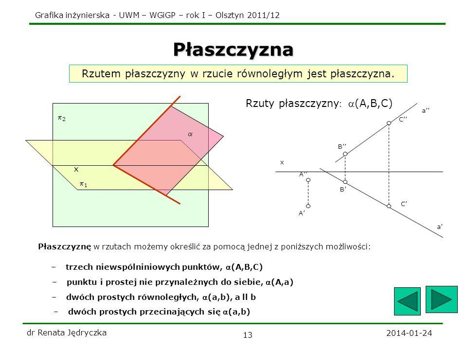 Grafika inżynierska - UWM – WGiGP – rok I – Olsztyn 2011/12 2014-01-24 dr Renata Jędryczka 13 a a Płaszczyzna Płaszczyznę w rzutach możemy określić za