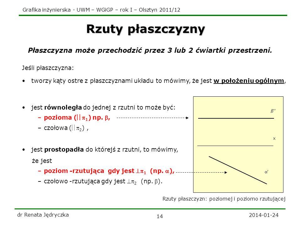 Grafika inżynierska - UWM – WGiGP – rok I – Olsztyn 2011/12 2014-01-24 dr Renata Jędryczka 14 Rzuty płaszczyzny x Płaszczyzna może przechodzić przez 3