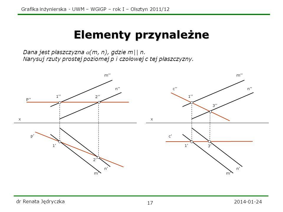 Grafika inżynierska - UWM – WGiGP – rok I – Olsztyn 2011/12 2014-01-24 dr Renata Jędryczka 17 Elementy przynależne Dana jest płaszczyzna (m, n), gdzie