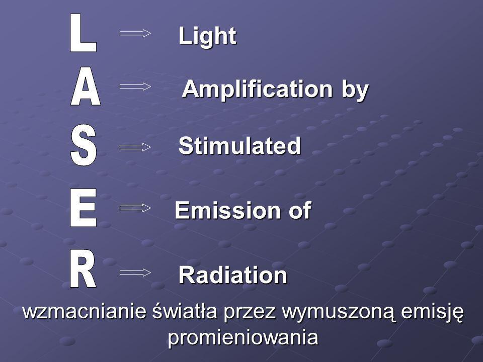 wzmacnianie światła przez wymuszoną emisję promieniowania Light Amplification by Stimulated Emission of Radiation