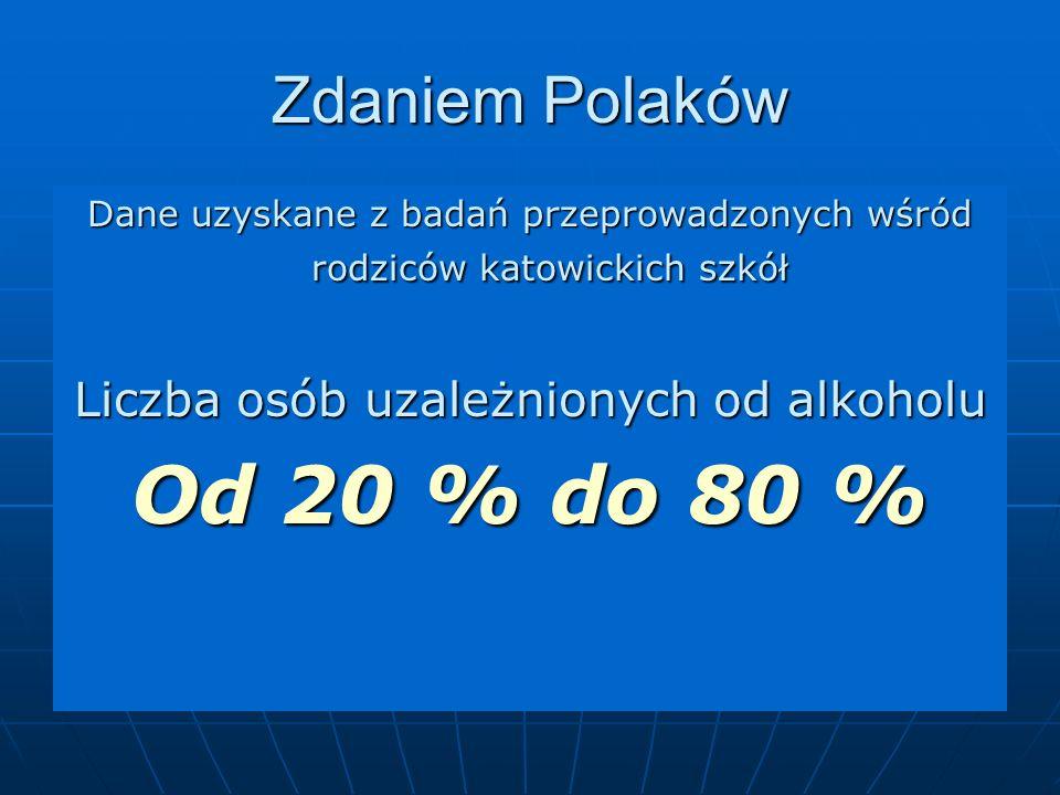 Zdaniem Polaków Dane uzyskane z badań przeprowadzonych wśród rodziców katowickich szkół Liczba osób uzależnionych od alkoholu Od 20 % do 80 %