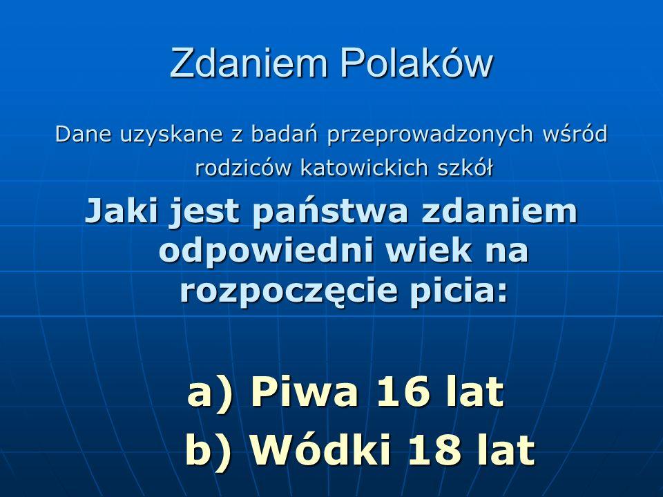 Zdaniem Polaków Dane uzyskane z badań przeprowadzonych wśród rodziców katowickich szkół Jaki jest państwa zdaniem odpowiedni wiek na rozpoczęcie picia
