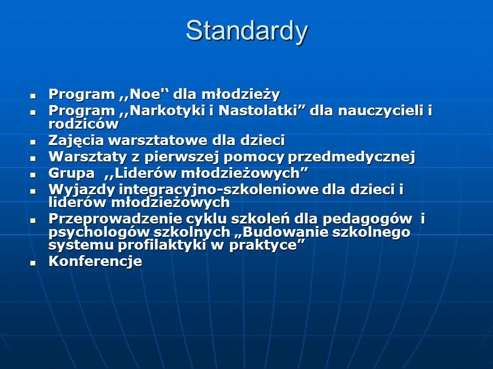 Standardy Program,,Noe' dla młodzieży Program,,Noe' dla młodzieży Program,,Narkotyki i Nastolatki dla nauczycieli i rodziców Program,,Narkotyki i Nast
