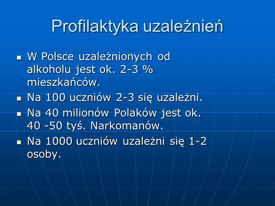 Profilaktyka uzależnień W Polsce uzależnionych od alkoholu jest ok. 2-3 % mieszkańców. W Polsce uzależnionych od alkoholu jest ok. 2-3 % mieszkańców.