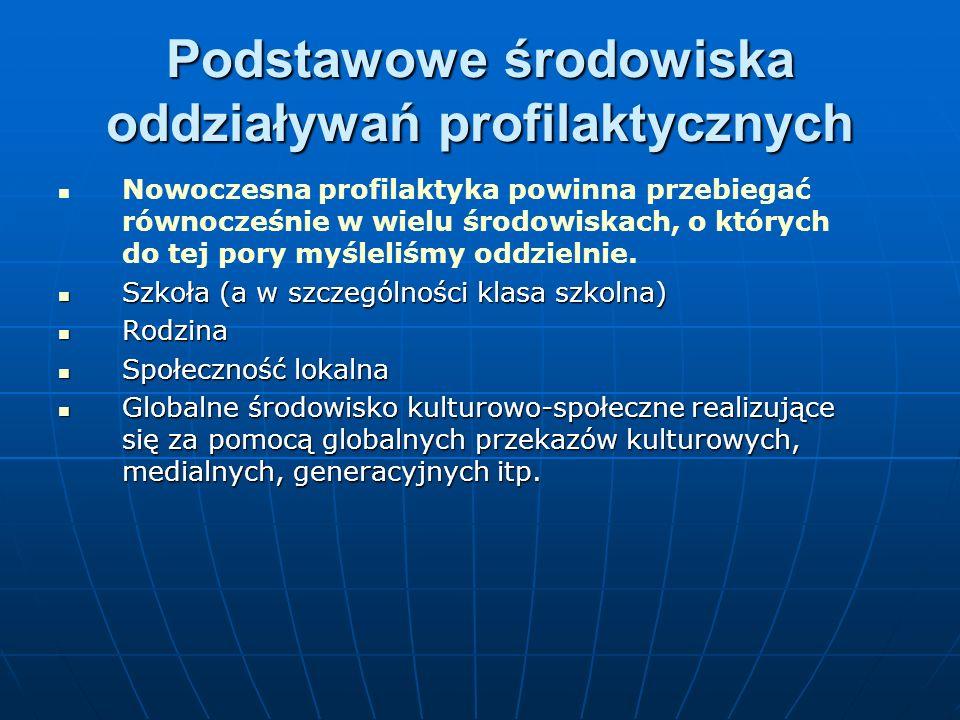 Jak to z tą profilaktyką jest? Ile osób w Polsce jest uzależnionych od alkoholu %??
