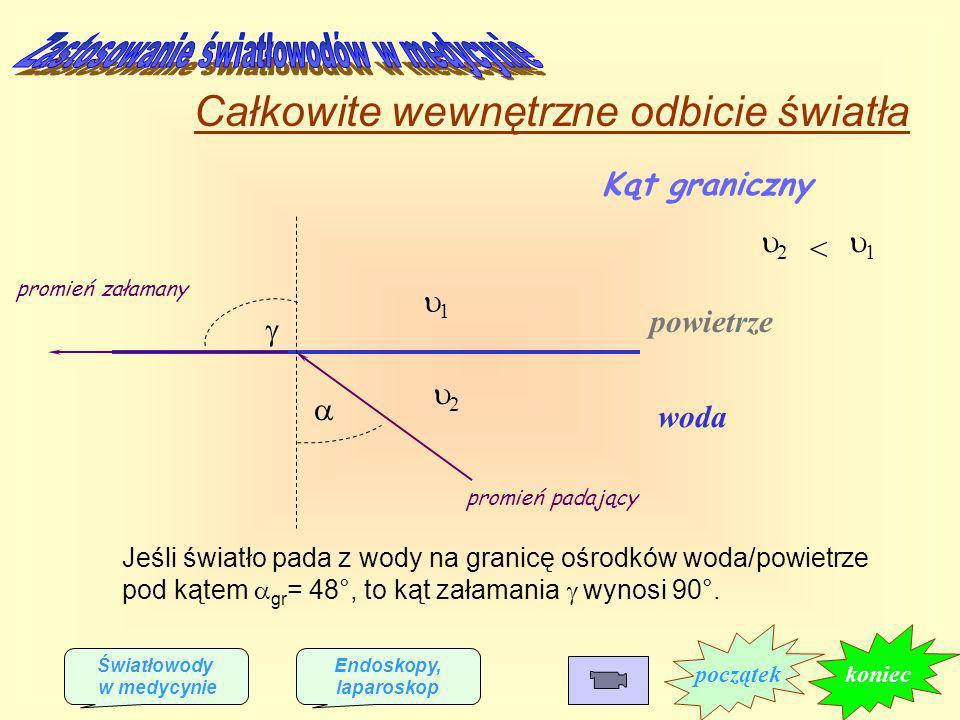 1 2 1 2 < promień padający promień załamany Jeśli światło pada z wody na granicę ośrodków woda/powietrze pod kątem gr = 48°, to kąt załamania wynosi 9