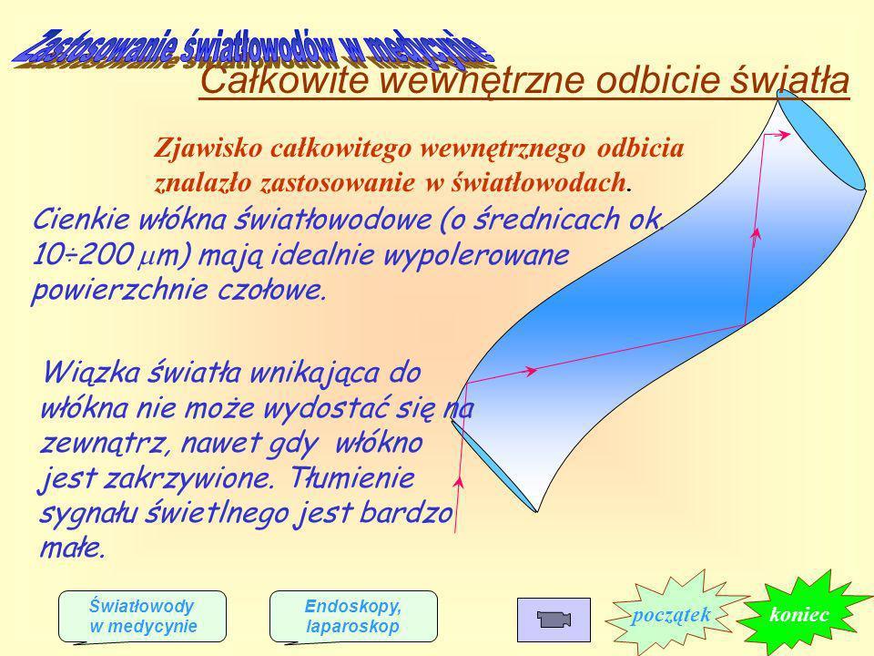 Zjawisko całkowitego wewnętrznego odbicia znalazło zastosowanie w światłowodach. Cienkie włókna światłowodowe (o średnicach ok. 10÷200 m) mają idealni