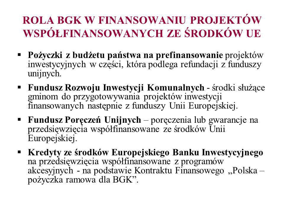 ROLA BGK W FINANSOWANIU PROJEKTÓW WSPÓŁFINANSOWANYCH ZE ŚRODKÓW UE Pożyczki z budżetu państwa na prefinansowanie projektów inwestycyjnych w części, która podlega refundacji z funduszy unijnych.