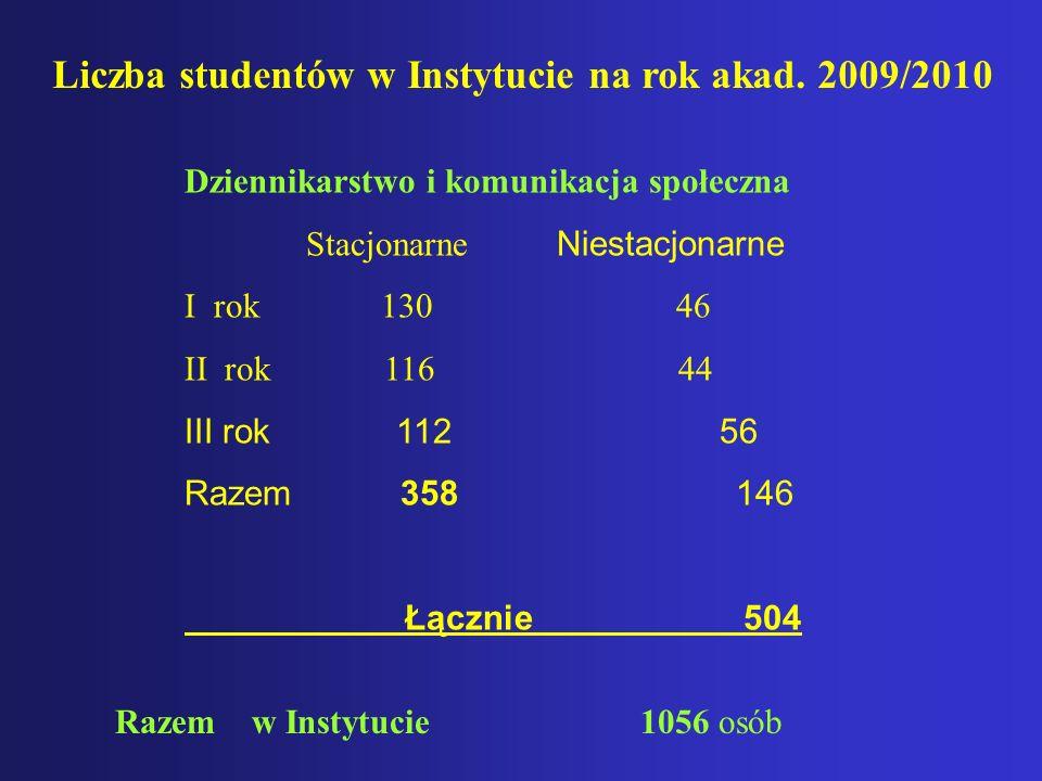 Dziennikarstwo i komunikacja społeczna Stacjonarne Niestacjonarne I rok 130 46 II rok 116 44 III rok 112 56 Razem 358 146 Łącznie 504 Razem w Instytuc