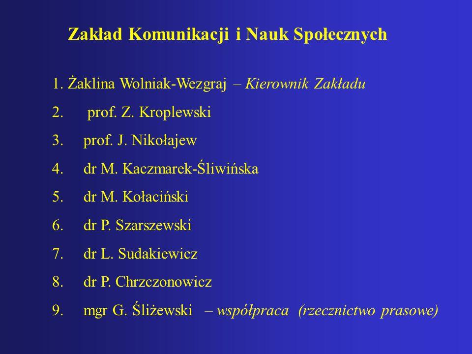 Zakład Komunikacji i Nauk Społecznych 1. Żaklina Wolniak-Wezgraj – Kierownik Zakładu 2. prof. Z. Kroplewski 3. prof. J. Nikołajew 4. dr M. Kaczmarek-Ś