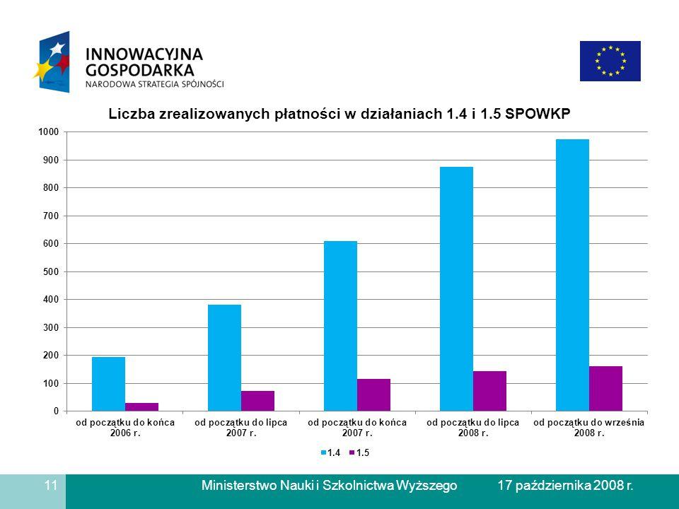 Ministerstwo Nauki i Szkolnictwa Wyższego Liczba zrealizowanych płatności w działaniach 1.4 i 1.5 SPOWKP 11 17 października 2008 r.