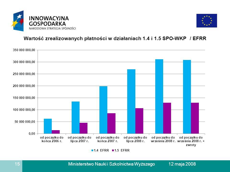 Ministerstwo Nauki i Szkolnictwa Wyższego Wartość zrealizowanych płatności w działaniach 1.4 i 1.5 SPO-WKP / EFRR 15 12 maja 2008