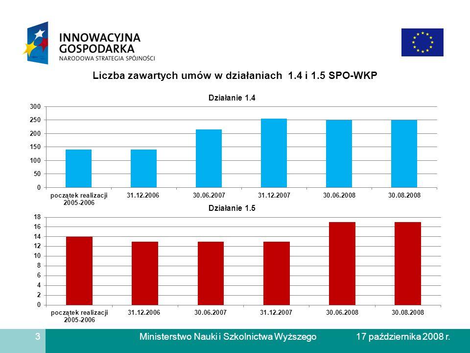 Ministerstwo Nauki i Szkolnictwa Wyższego Wartość zrealizowanych płatności w działaniach 1.4 i 1.5 SPO-WKP 14 17 października 2008 r.