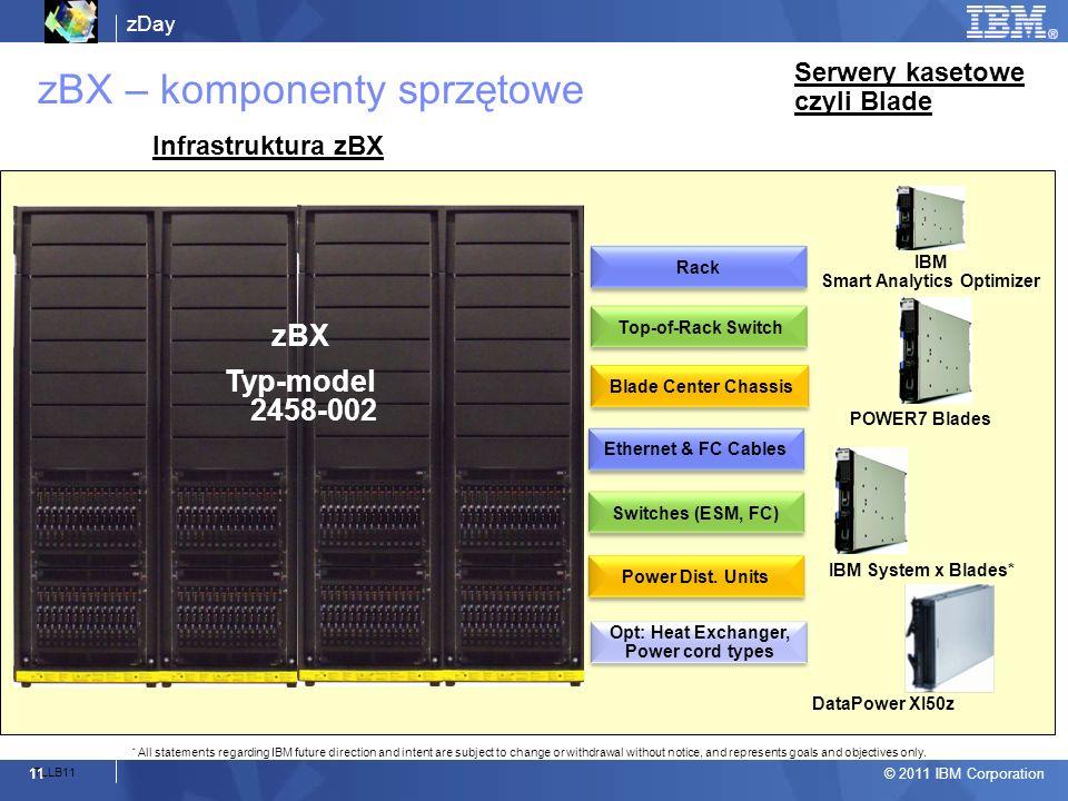 zDay © 2011 IBM Corporation 11 TLLB11 zBX – komponenty sprzętowe Infrastruktura zBX Serwery kasetowe czyli Blade IBM Smart Analytics Optimizer IBM Sys