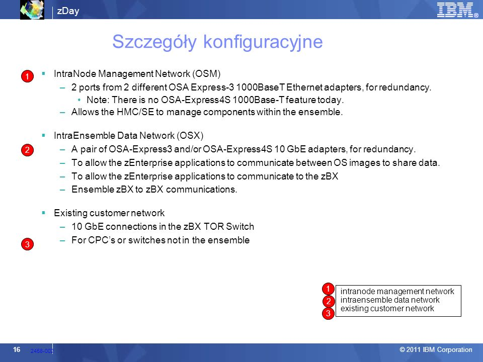 zDay © 2011 IBM Corporation 16 Szczegóły konfiguracyjne IntraNode Management Network (OSM) –2 ports from 2 different OSA Express-3 1000BaseT Ethernet adapters, for redundancy.