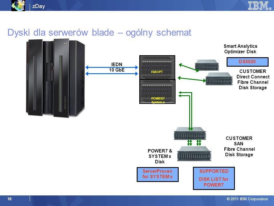 zDay © 2011 IBM Corporation 18 SUPPORTED DISK LIST for POWER7 Smart Analytics Optimizer Disk IEDN 10 GbE ISAOPT POWER7 System x CUSTOMER SAN Fibre Channel Disk Storage DS5020 CUSTOMER Direct Connect Fibre Channel Disk Storage POWER7 & SYSTEM x Disk ServerProven for SYSTEM x Dyski dla serwerów blade – ogólny schemat