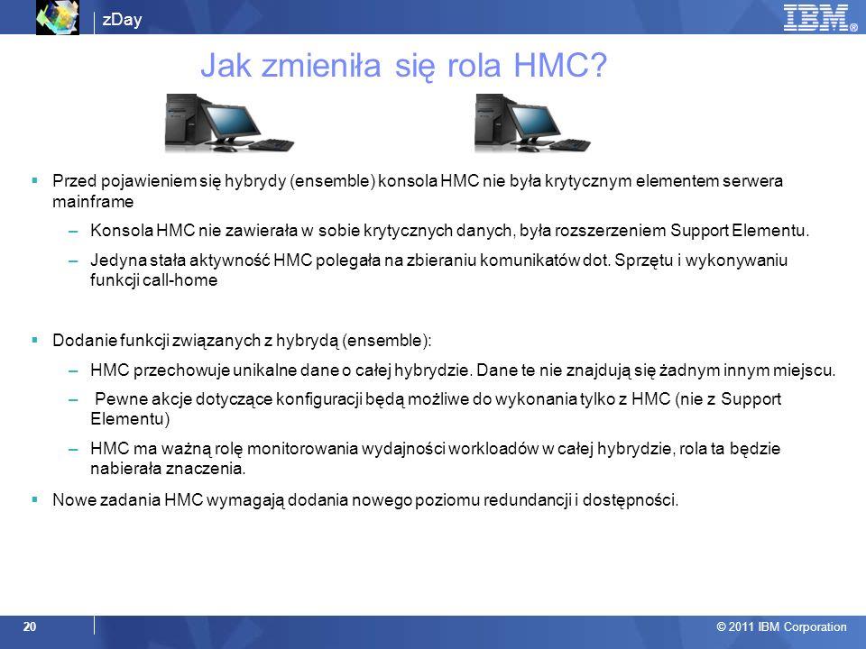 zDay © 2011 IBM Corporation 20 Jak zmieniła się rola HMC.