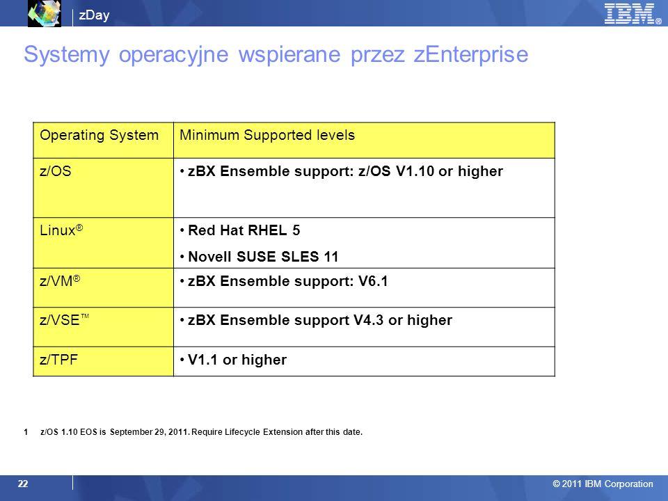 zDay © 2011 IBM Corporation 22 Systemy operacyjne wspierane przez zEnterprise 1z/OS 1.10 EOS is September 29, 2011.