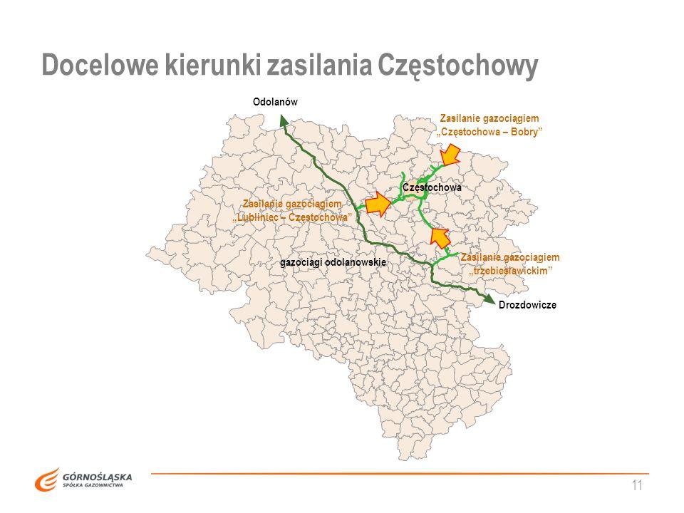 Docelowe kierunki zasilania Częstochowy 11 Zasilanie gazociągiem Częstochowa – Bobry Częstochowa Zasilanie gazociągiem trzebiesławickim gazociągi odol