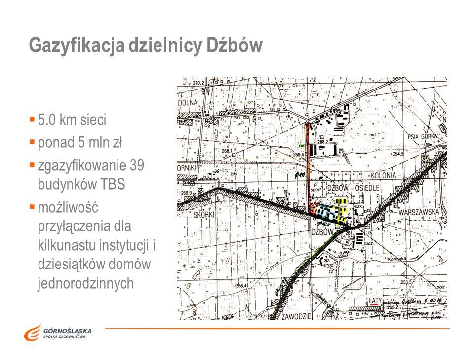 Gazyfikacja dzielnicy Dźbów 5.0 km sieci ponad 5 mln zł zgazyfikowanie 39 budynków TBS możliwość przyłączenia dla kilkunastu instytucji i dziesiątków