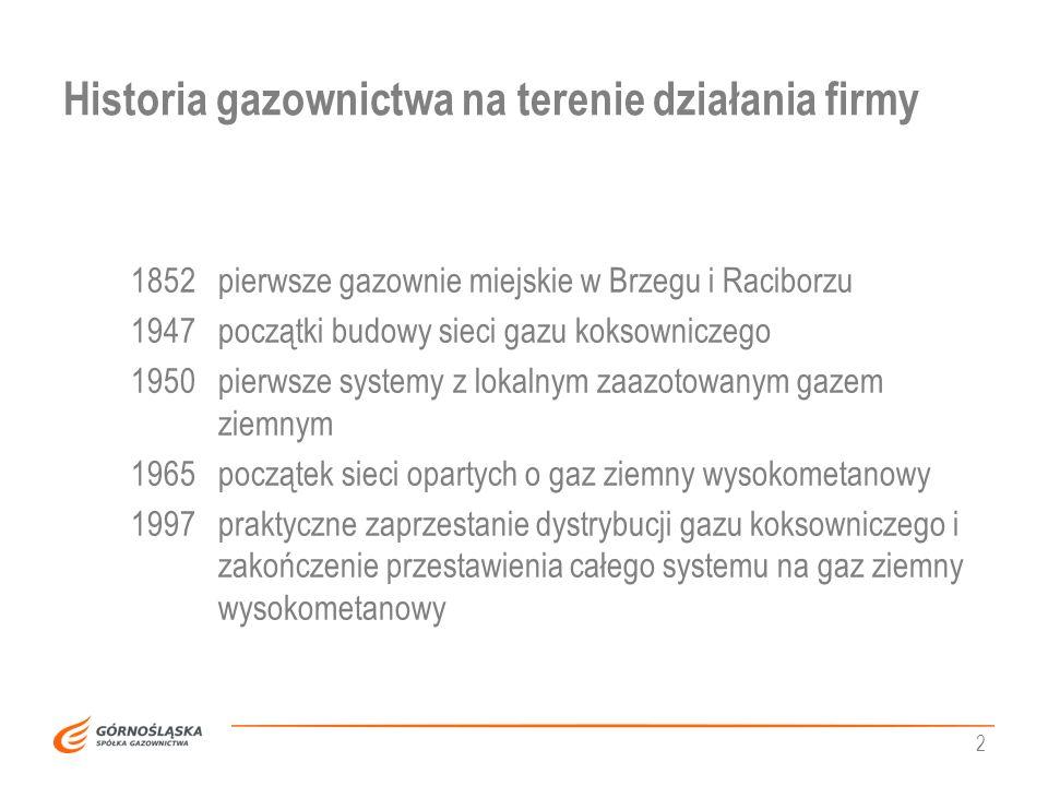 Historia gazownictwa na terenie działania firmy 1852pierwsze gazownie miejskie w Brzegu i Raciborzu 1947początki budowy sieci gazu koksowniczego 1950p
