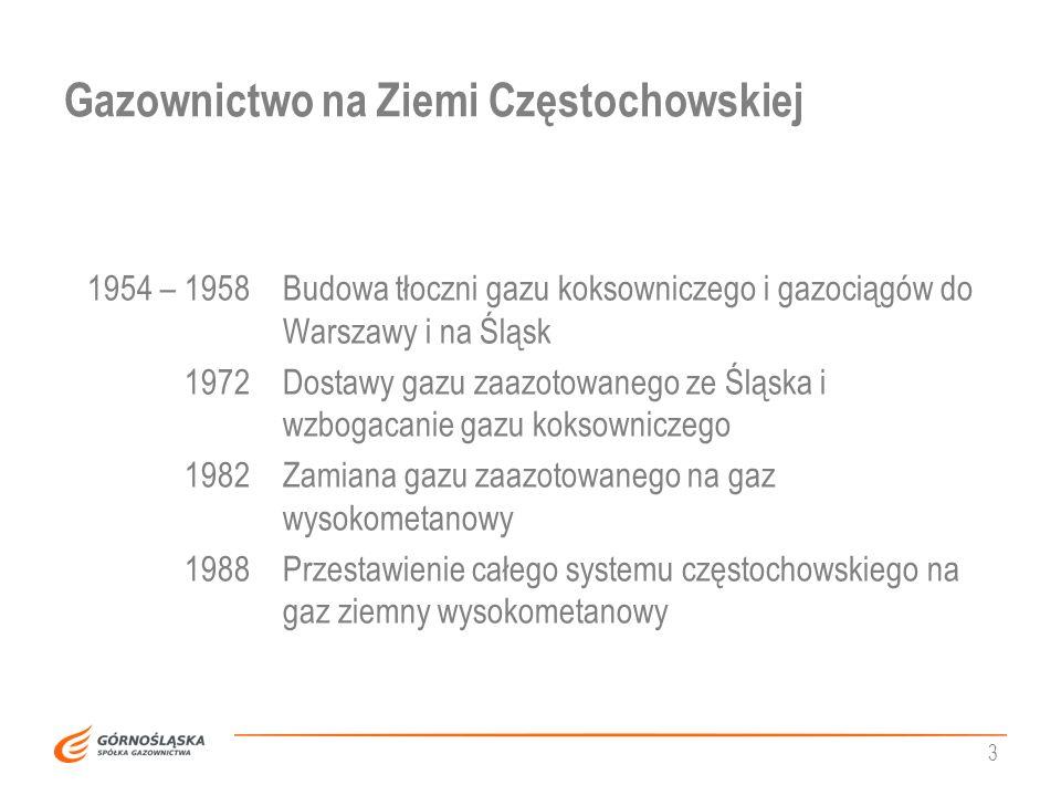 Gazownictwo na Ziemi Częstochowskiej 1954 – 1958Budowa tłoczni gazu koksowniczego i gazociągów do Warszawy i na Śląsk 1972Dostawy gazu zaazotowanego z
