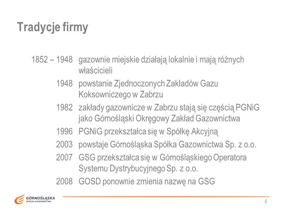 Tradycje firmy 1852 – 1948gazownie miejskie działają lokalnie i mają różnych właścicieli 1948powstanie Zjednoczonych Zakładów Gazu Koksowniczego w Zab
