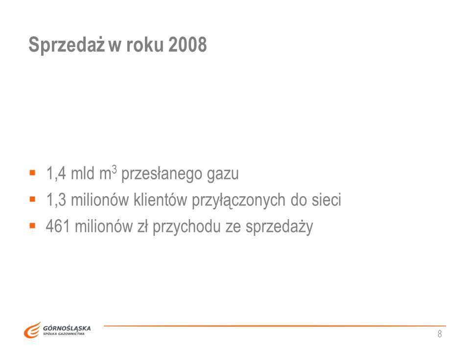 8 Sprzedaż w roku 2008 1,4 mld m 3 przesłanego gazu 1,3 milionów klientów przyłączonych do sieci 461 milionów zł przychodu ze sprzedaży