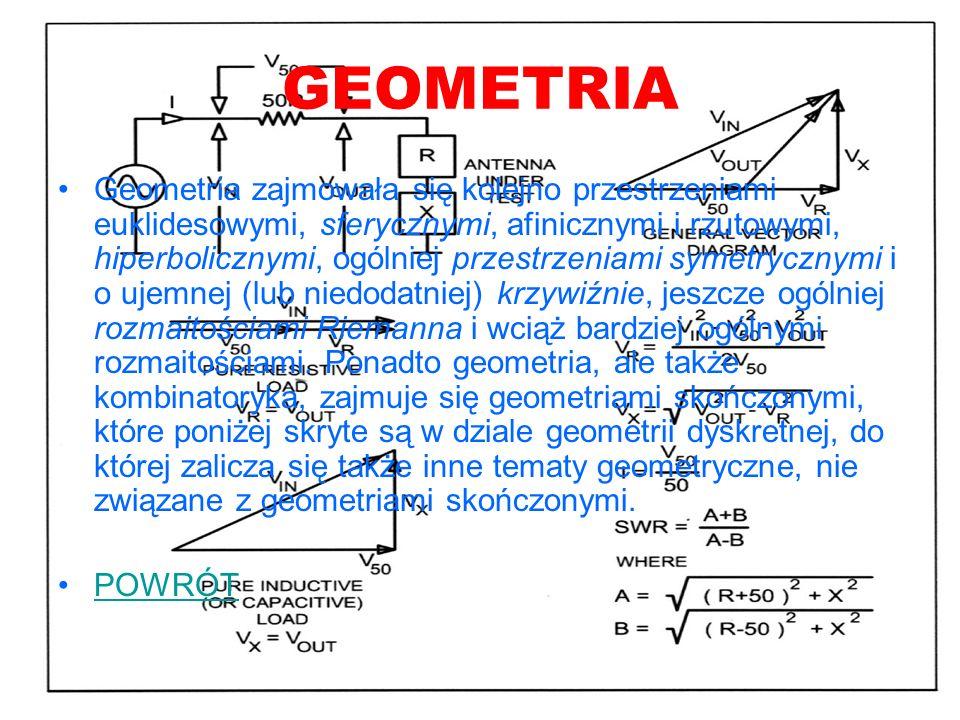 GEOMETRIA Geometria zajmowała się kolejno przestrzeniami euklidesowymi, sferycznymi, afinicznymi i rzutowymi, hiperbolicznymi, ogólniej przestrzeniami