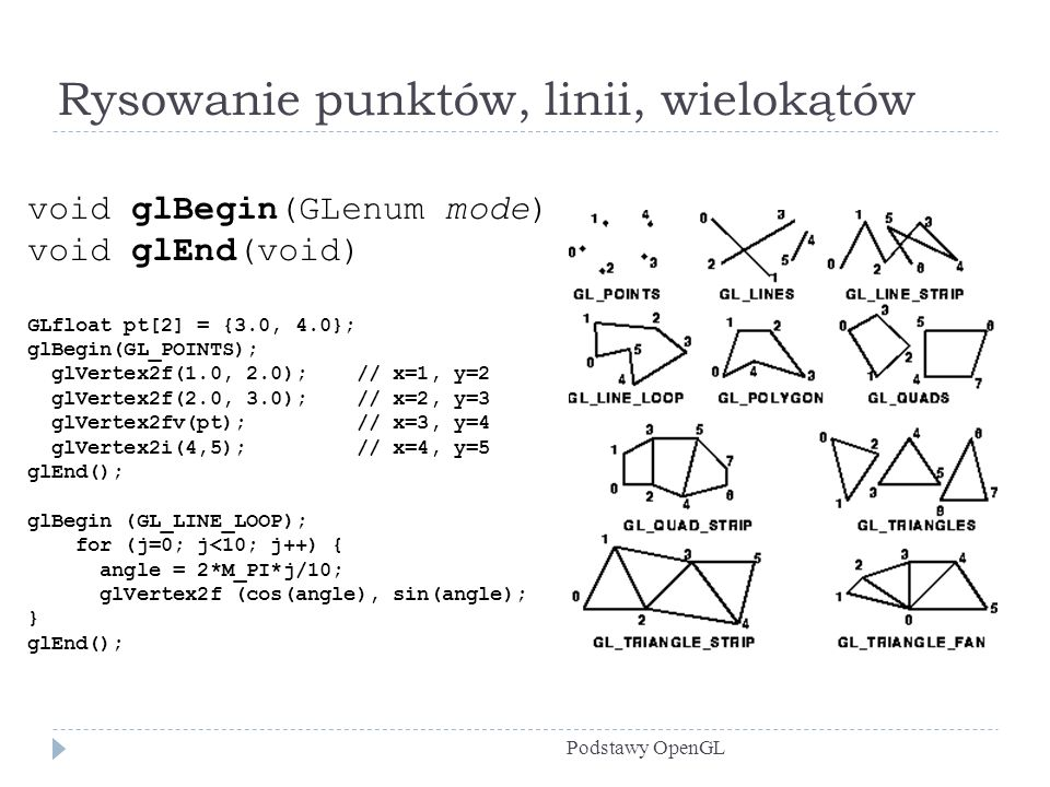 Rysowanie punktów, linii, wielokątów Podstawy OpenGL void glBegin(GLenum mode) void glEnd(void) GLfloat pt[2] = {3.0, 4.0}; glBegin(GL_POINTS); glVertex2f(1.0, 2.0); // x=1, y=2 glVertex2f(2.0, 3.0); // x=2, y=3 glVertex2fv(pt); // x=3, y=4 glVertex2i(4,5); // x=4, y=5 glEnd(); glBegin (GL_LINE_LOOP); for (j=0; j<10; j++) { angle = 2*M_PI*j/10; glVertex2f (cos(angle), sin(angle); } glEnd();