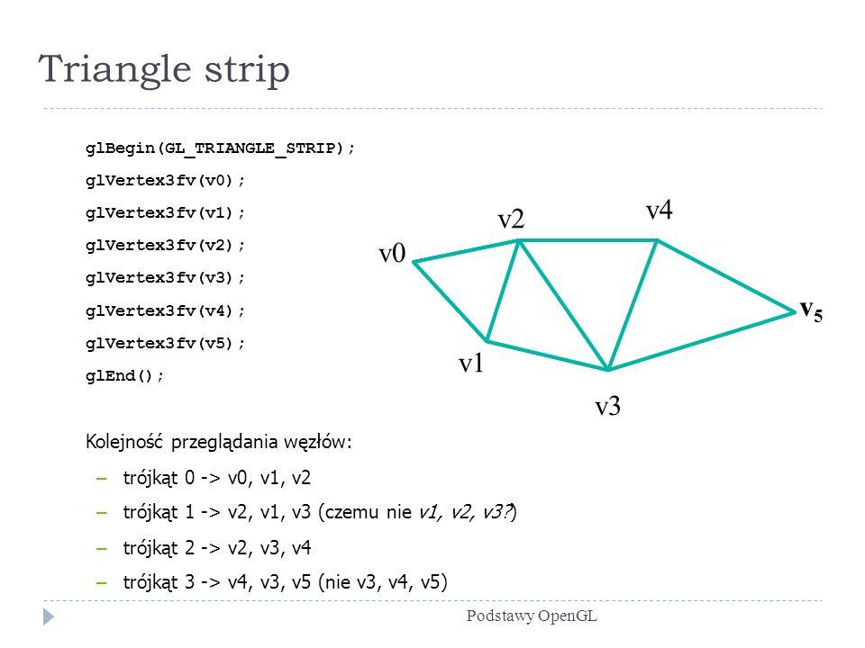 Triangle strip Podstawy OpenGL glBegin(GL_TRIANGLE_STRIP); glVertex3fv(v0); glVertex3fv(v1); glVertex3fv(v2); glVertex3fv(v3); glVertex3fv(v4); glVert