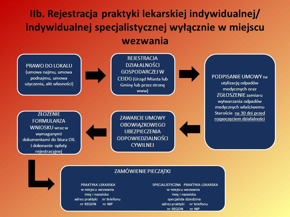 IIb. Rejestracja praktyki lekarskiej indywidualnej/ indywidualnej specjalistycznej wyłącznie w miejscu wezwania PRAWO DO LOKALU (umowa najmu, umowa po