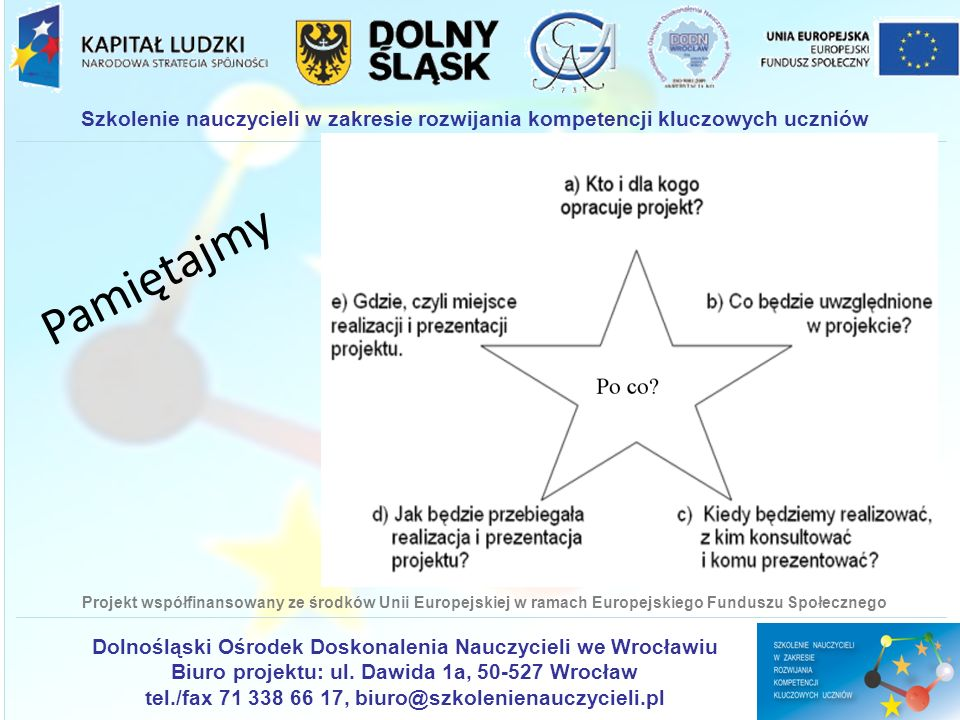 Szkolenie nauczycieli w zakresie rozwijania kompetencji kluczowych uczniów Dolnośląski Ośrodek Doskonalenia Nauczycieli we Wrocławiu Biuro projektu: u