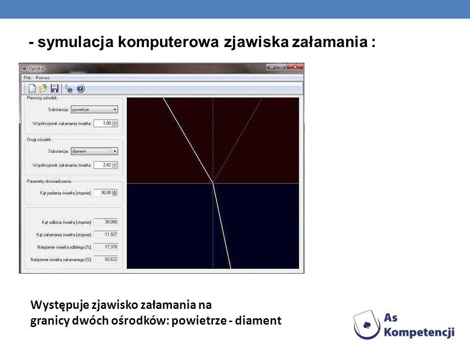 - symulacja komputerowa zjawiska załamania : Występuje zjawisko załamania na granicy dwóch ośrodków: powietrze - diament