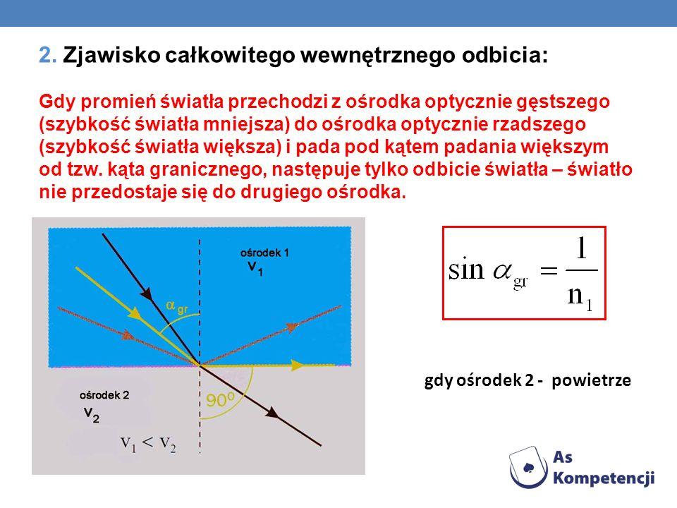 2. Zjawisko całkowitego wewnętrznego odbicia: Gdy promień światła przechodzi z ośrodka optycznie gęstszego (szybkość światła mniejsza) do ośrodka opty