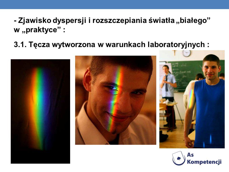- Zjawisko dyspersji i rozszczepiania światła białego w praktyce : 3.1. Tęcza wytworzona w warunkach laboratoryjnych :