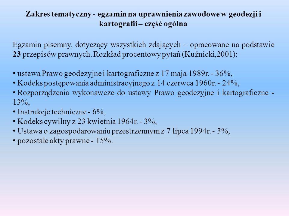 Zakres tematyczny - egzamin na uprawnienia zawodowe w geodezji i kartografii – część ogólna Egzamin pisemny, dotyczący wszystkich zdających – opracowa
