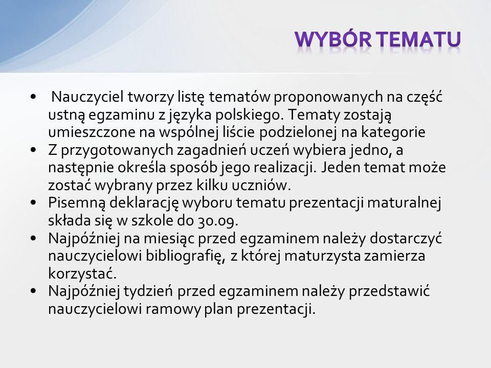 Nauczyciel tworzy listę tematów proponowanych na część ustną egzaminu z języka polskiego.