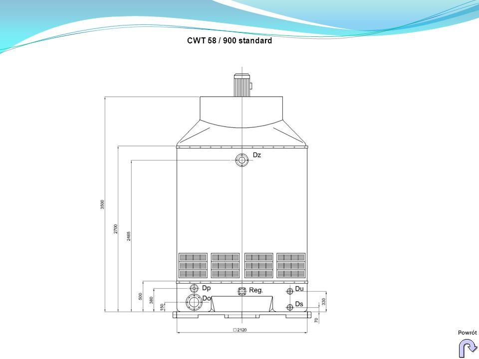 CWT 58 / 900 standard Powrót